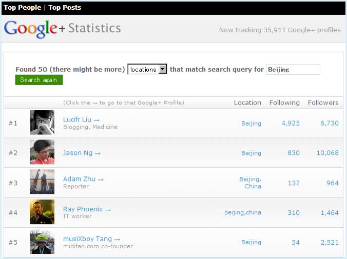 北京のGoogle+ユーザー