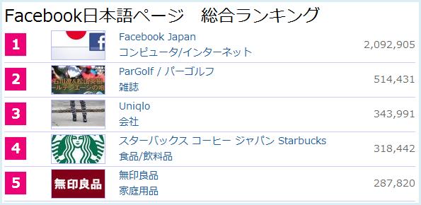 facebookページランキング