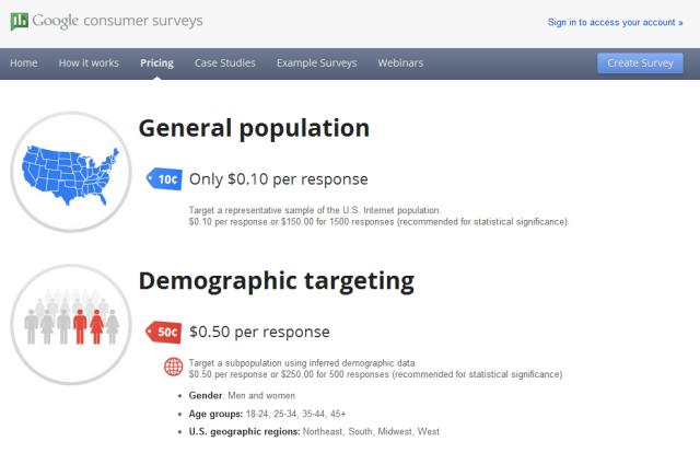 google consumer survey料金