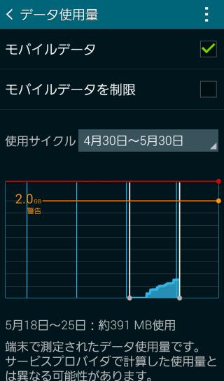 docomo-data 03
