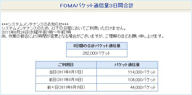 FOMAパケット通信料