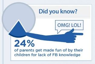 facebook-parent-survey05
