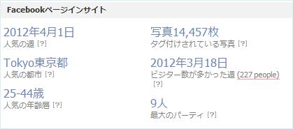 関西学院大学インサイト